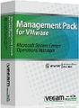Veeam nworks Management Pack for VMware